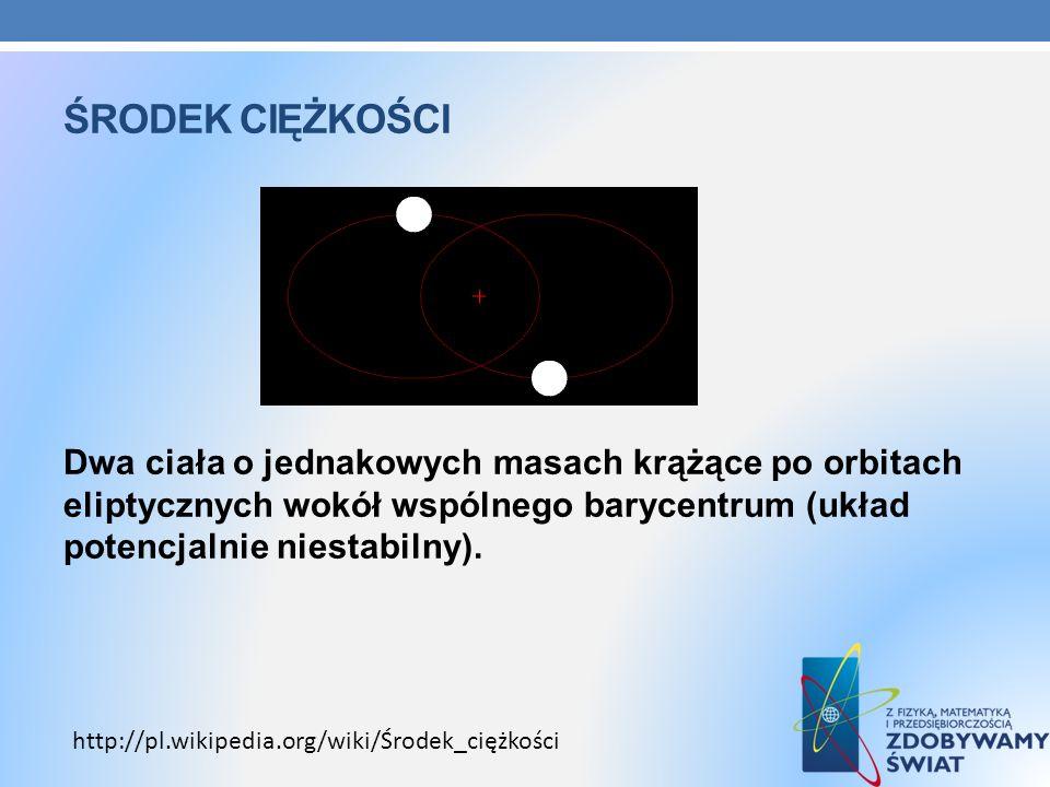 Środek ciężkości Dwa ciała o jednakowych masach krążące po orbitach eliptycznych wokół wspólnego barycentrum (układ potencjalnie niestabilny).