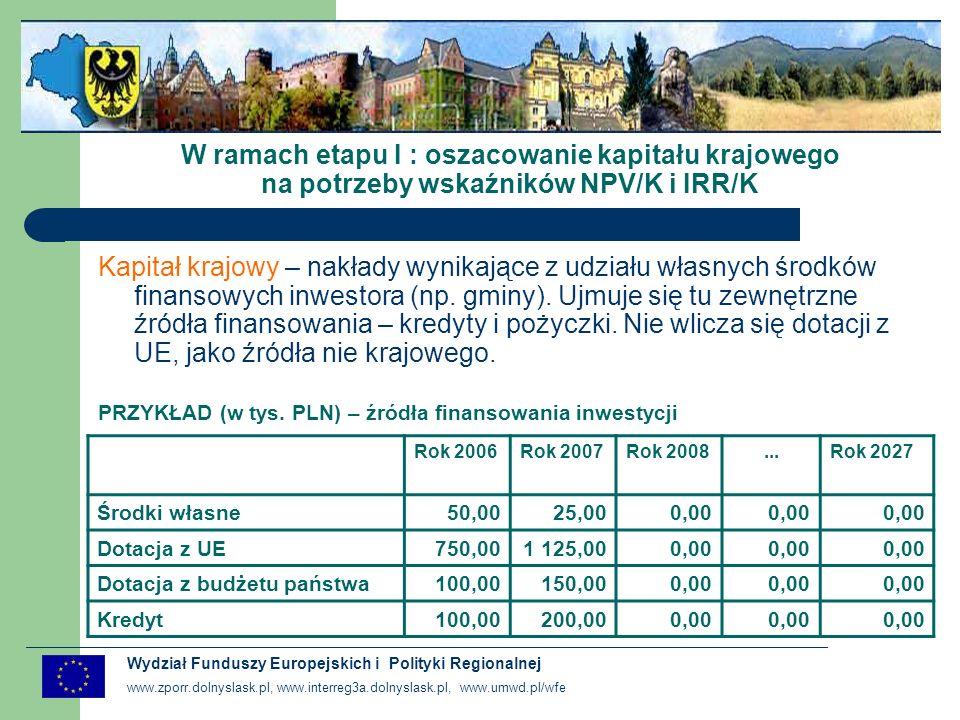 W ramach etapu I : oszacowanie kapitału krajowego na potrzeby wskaźników NPV/K i IRR/K