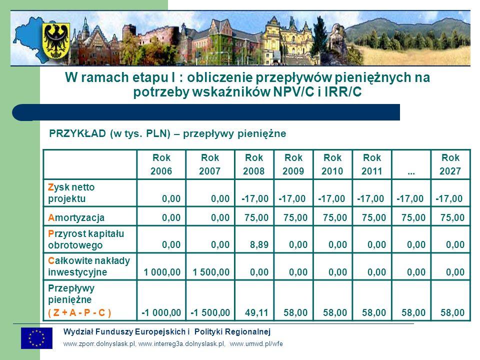 W ramach etapu I : obliczenie przepływów pieniężnych na potrzeby wskaźników NPV/C i IRR/C