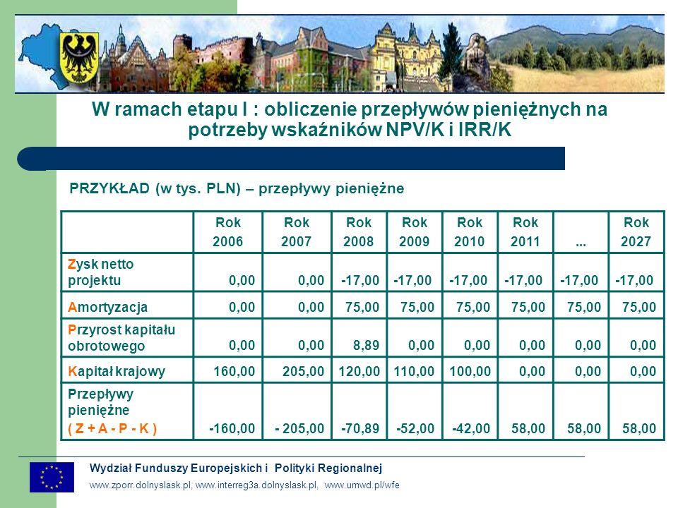W ramach etapu I : obliczenie przepływów pieniężnych na potrzeby wskaźników NPV/K i IRR/K