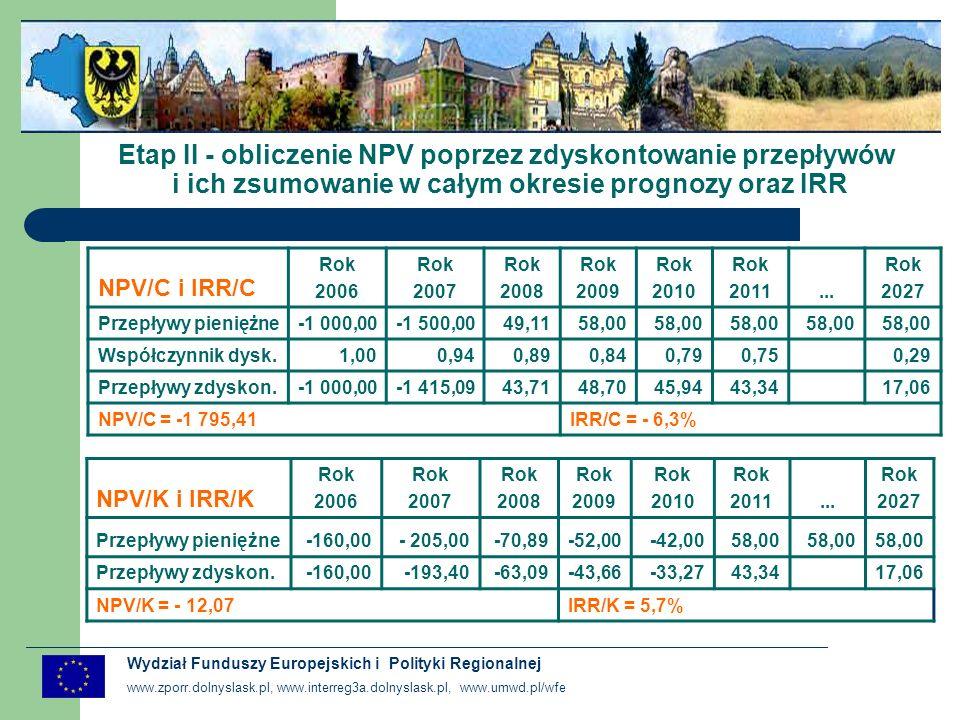 Etap II - obliczenie NPV poprzez zdyskontowanie przepływów i ich zsumowanie w całym okresie prognozy oraz IRR
