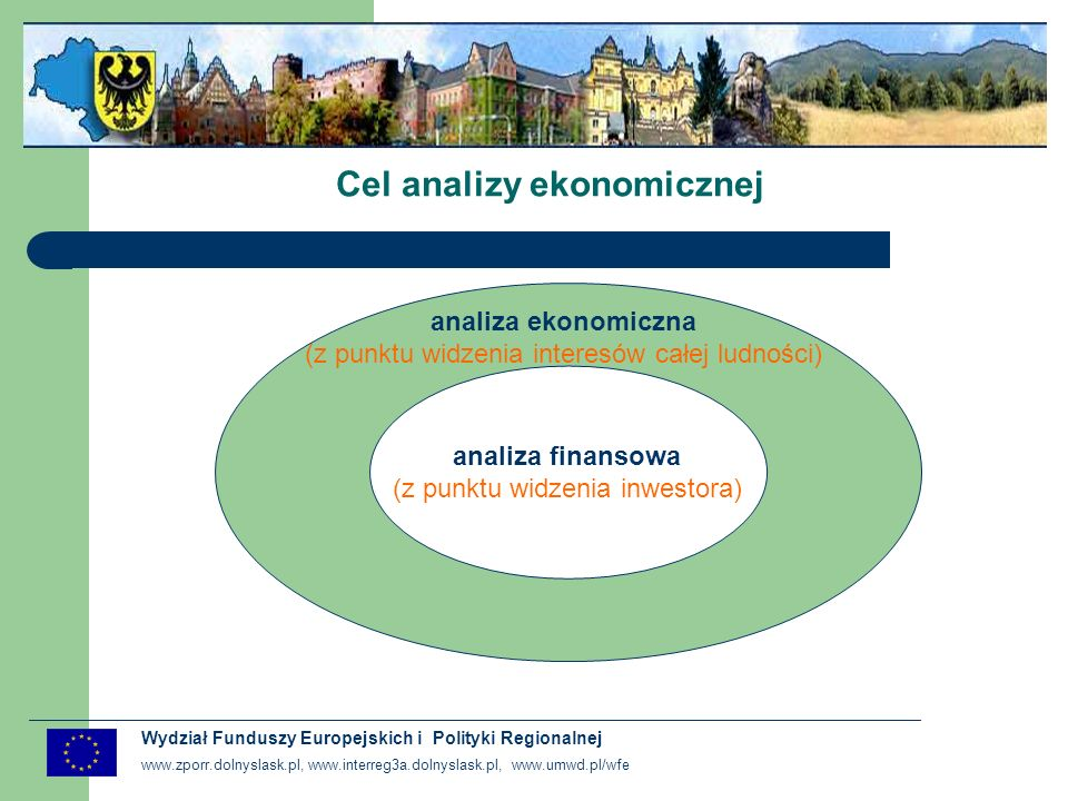 Cel analizy ekonomicznej