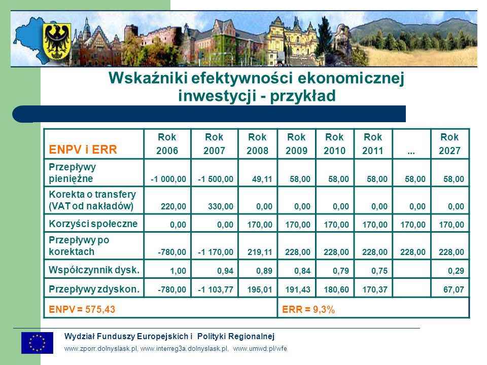Wskaźniki efektywności ekonomicznej inwestycji - przykład