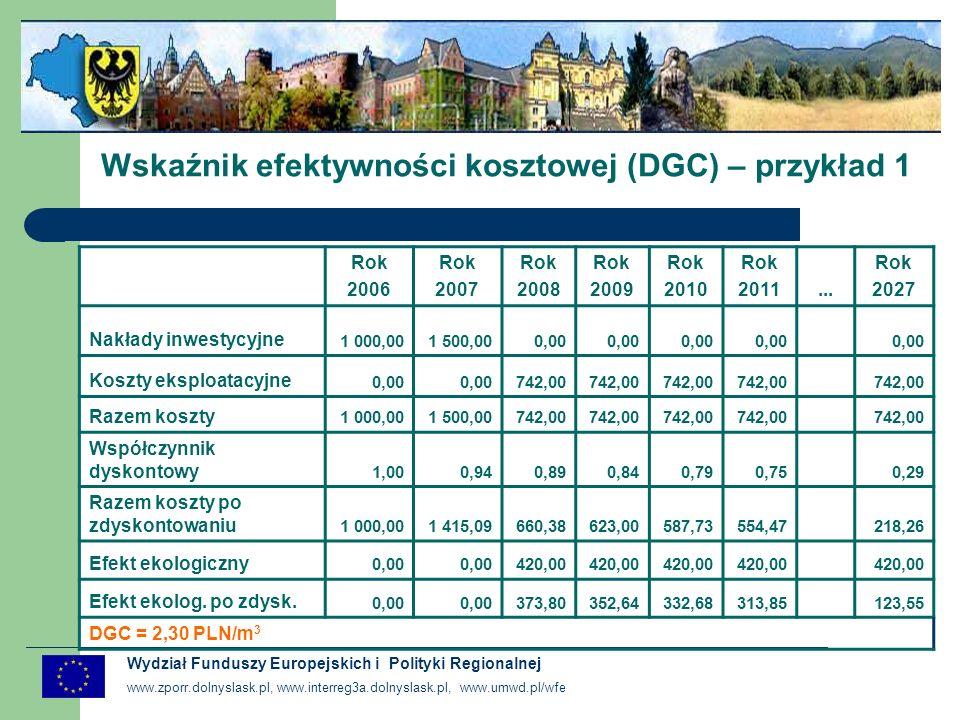 Wskaźnik efektywności kosztowej (DGC) – przykład 1