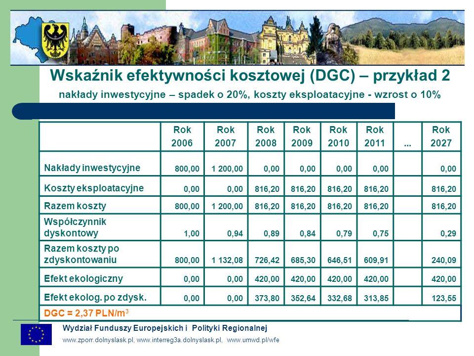 Wskaźnik efektywności kosztowej (DGC) – przykład 2 nakłady inwestycyjne – spadek o 20%, koszty eksploatacyjne - wzrost o 10%