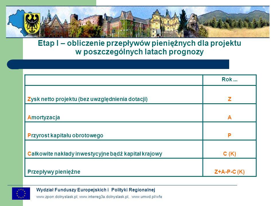 Etap I – obliczenie przepływów pieniężnych dla projektu w poszczególnych latach prognozy