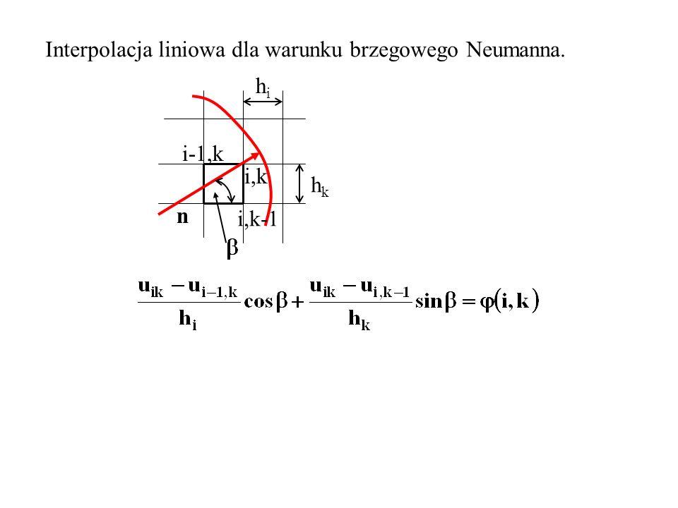 Interpolacja liniowa dla warunku brzegowego Neumanna.