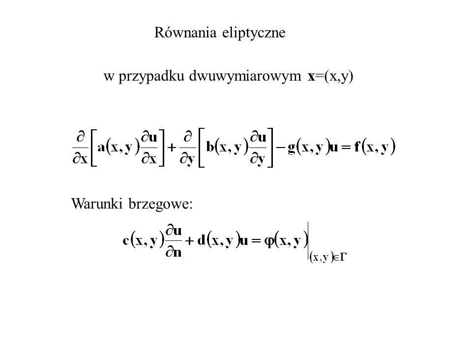 w przypadku dwuwymiarowym x=(x,y)