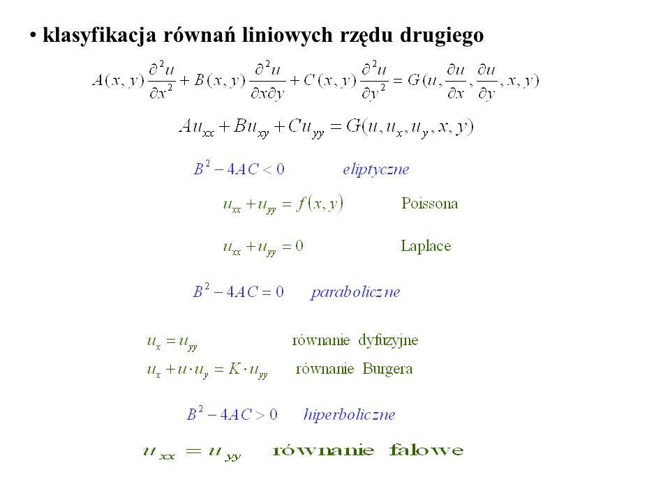 klasyfikacja równań liniowych rzędu drugiego