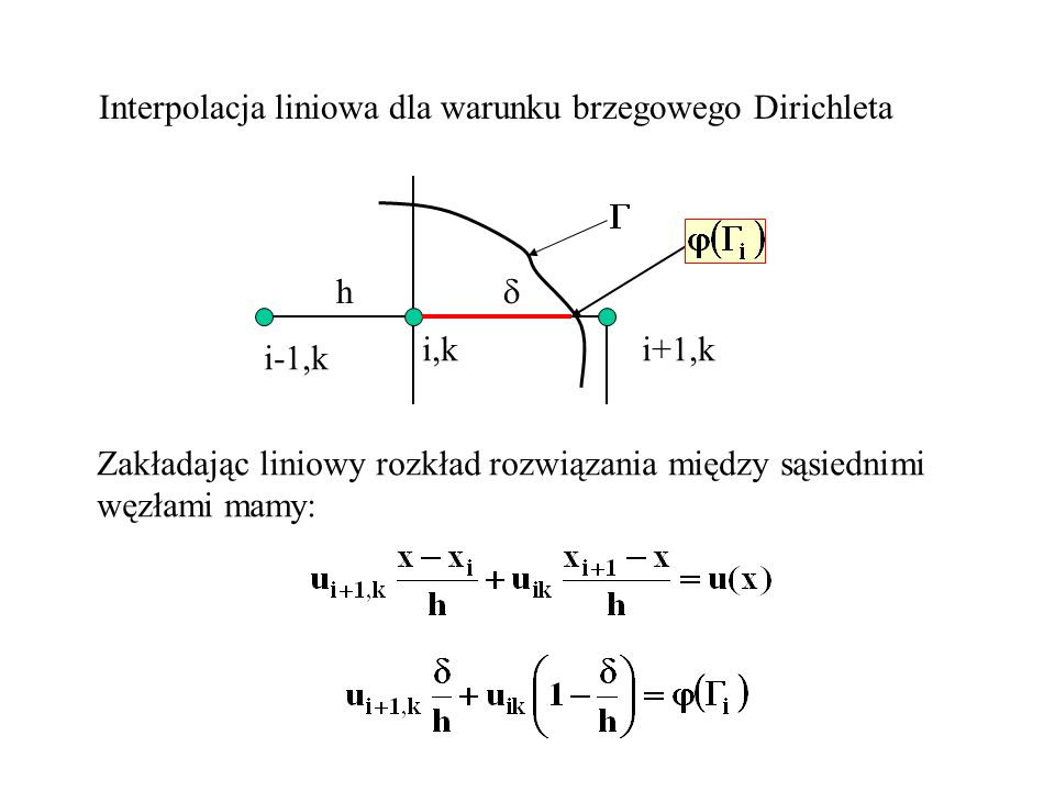 Interpolacja liniowa dla warunku brzegowego Dirichleta