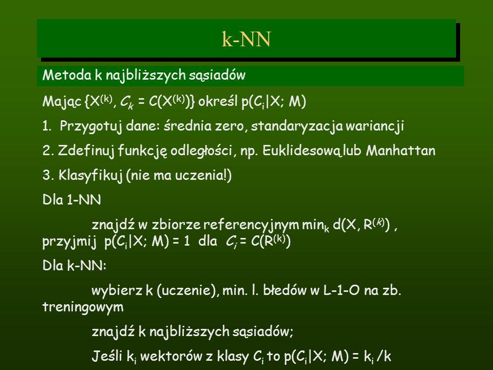 k-NN Metoda k najbliższych sąsiadów