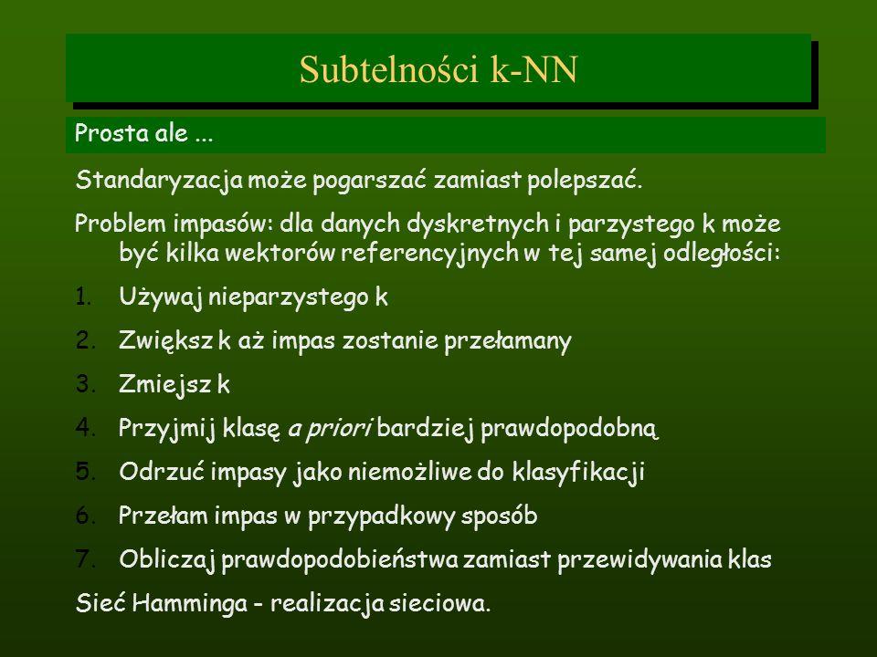Subtelności k-NN Prosta ale ...