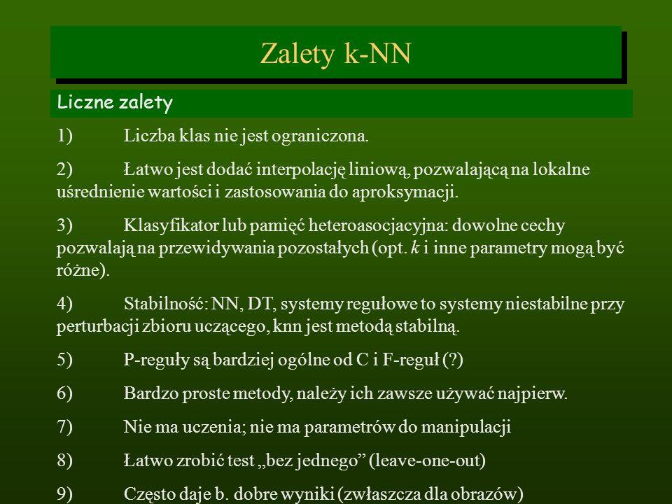 Zalety k-NN Liczne zalety 1) Liczba klas nie jest ograniczona.