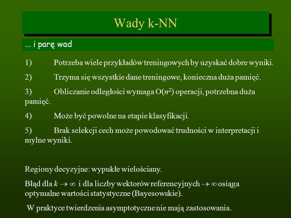 Wady k-NN... i parę wad. 1) Potrzeba wiele przykładów treningowych by uzyskać dobre wyniki.