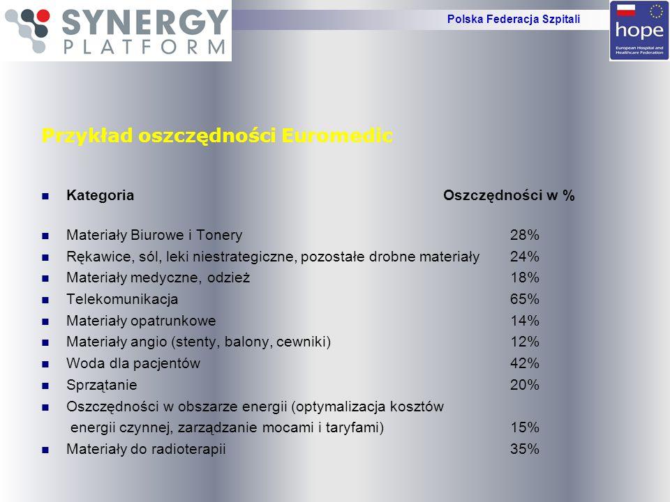 Przykład oszczędności Euromedic