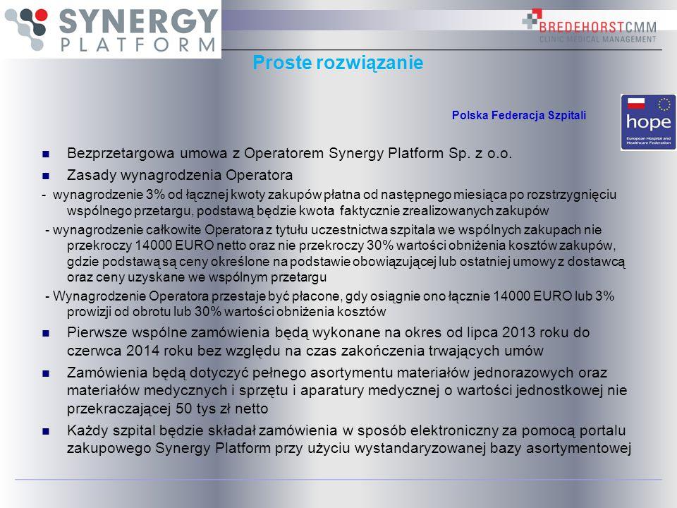 Proste rozwiązaniePolska Federacja Szpitali. Bezprzetargowa umowa z Operatorem Synergy Platform Sp. z o.o.