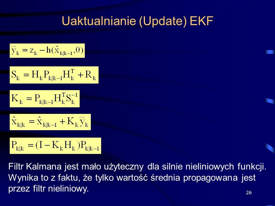 Uaktualnianie (Update) EKF