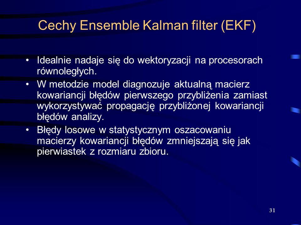 Cechy Ensemble Kalman filter (EKF)