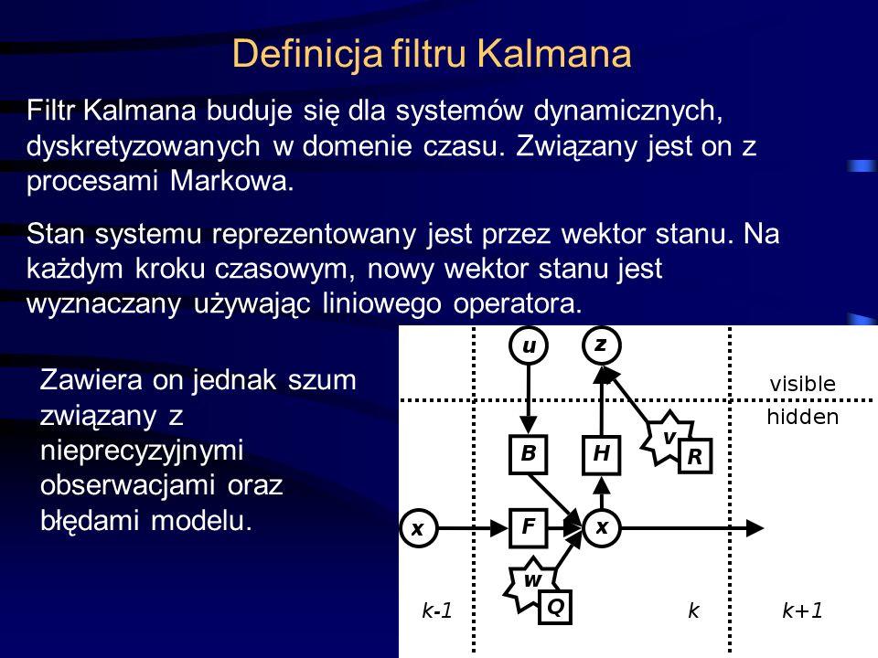 Definicja filtru Kalmana