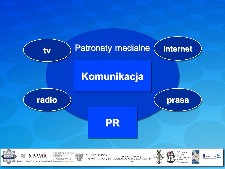 Patronaty medialne internet tv Komunikacja radio prasa PR