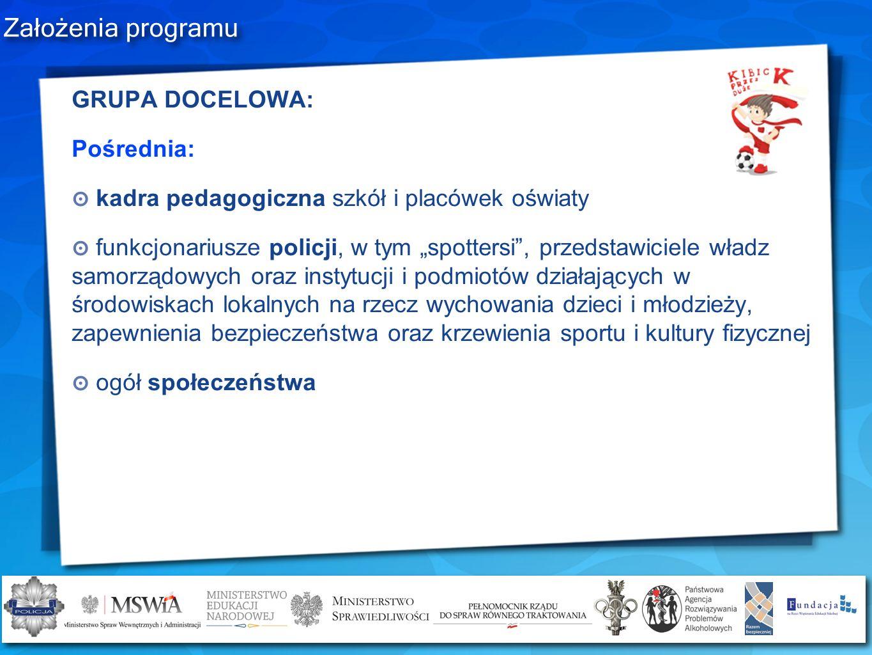 Założenia programu GRUPA DOCELOWA: Pośrednia: