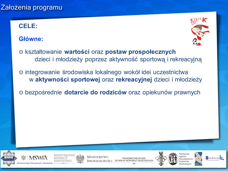Założenia programu CELE: Główne: