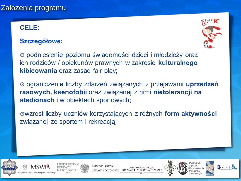 Założenia programu CELE: Szczegółowe: