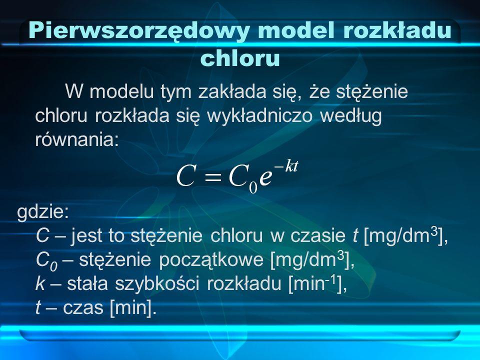 Pierwszorzędowy model rozkładu chloru