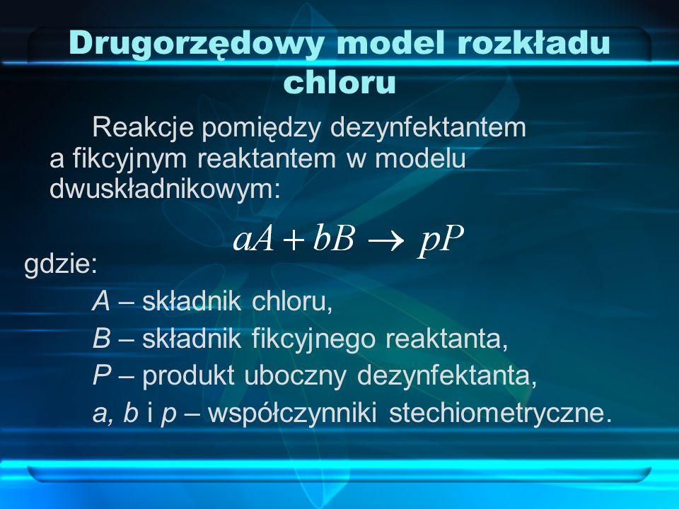 Drugorzędowy model rozkładu chloru