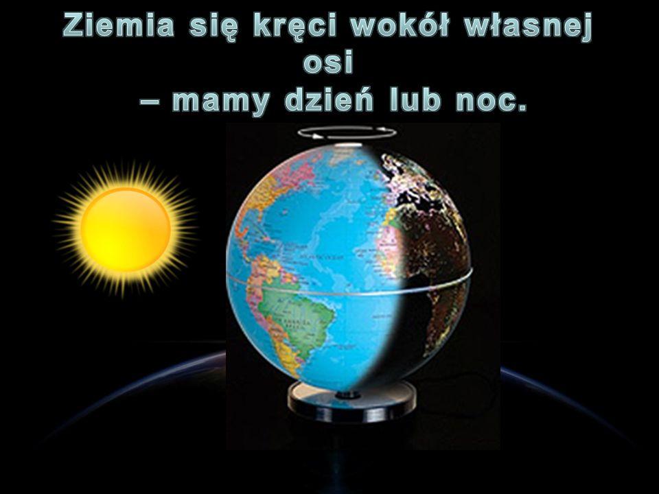 Ziemia się kręci wokół własnej osi – mamy dzień lub noc.