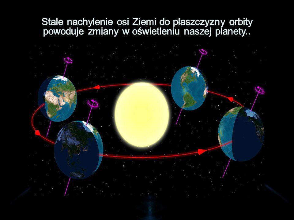Stałe nachylenie osi Ziemi do płaszczyzny orbity powoduje zmiany w oświetleniu naszej planety..