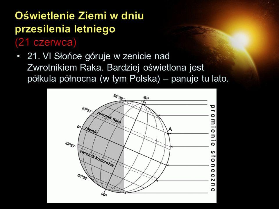 Oświetlenie Ziemi w dniu przesilenia letniego (21 czerwca)