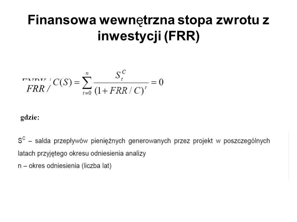 Finansowa wewnętrzna stopa zwrotu z inwestycji (FRR)