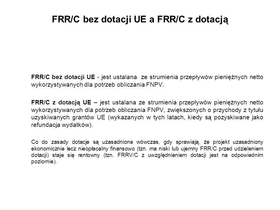 FRR/C bez dotacji UE a FRR/C z dotacją