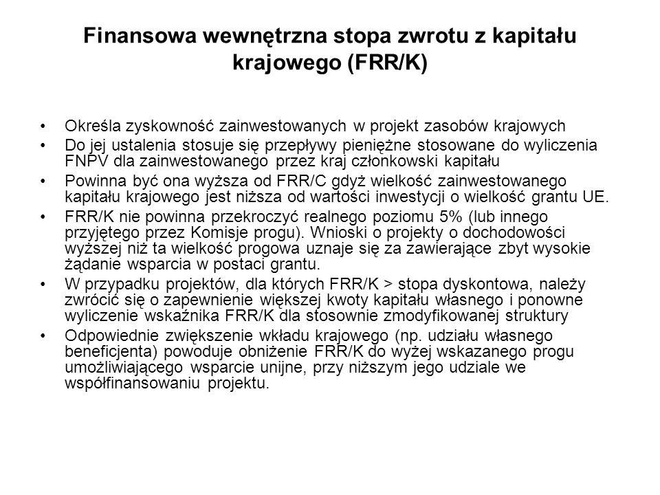Finansowa wewnętrzna stopa zwrotu z kapitału krajowego (FRR/K)
