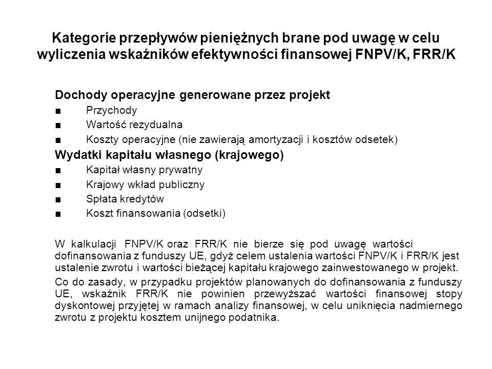 Kategorie przepływów pieniężnych brane pod uwagę w celu wyliczenia wskaźników efektywności finansowej FNPV/K, FRR/K