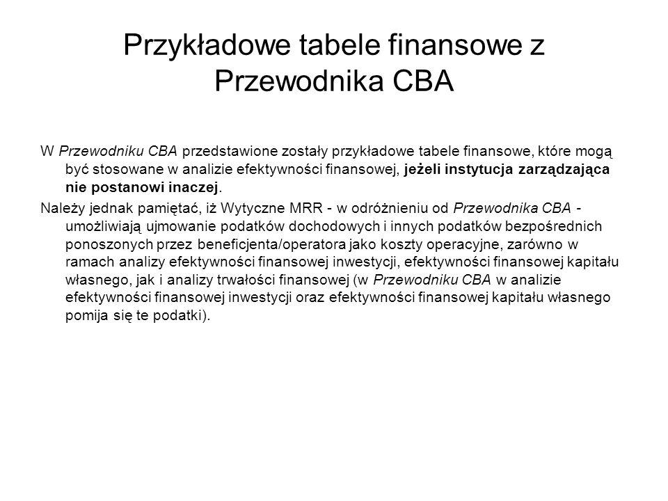 Przykładowe tabele finansowe z Przewodnika CBA