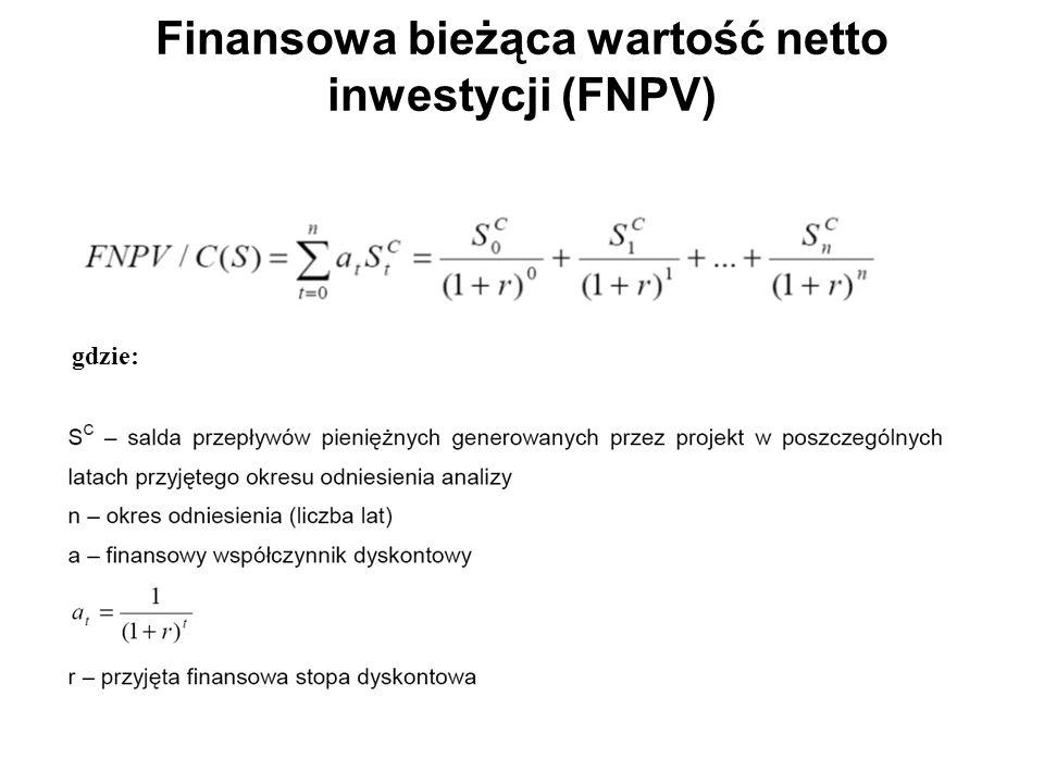 Finansowa bieżąca wartość netto inwestycji (FNPV)