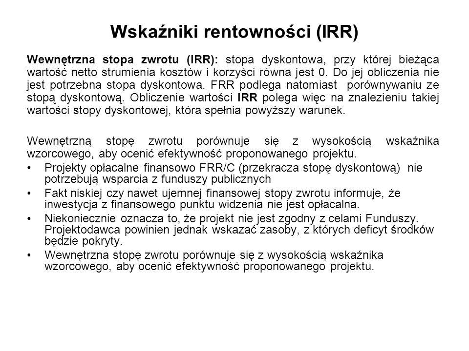 Wskaźniki rentowności (IRR)