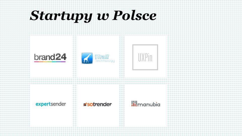 Startupy w Polsce