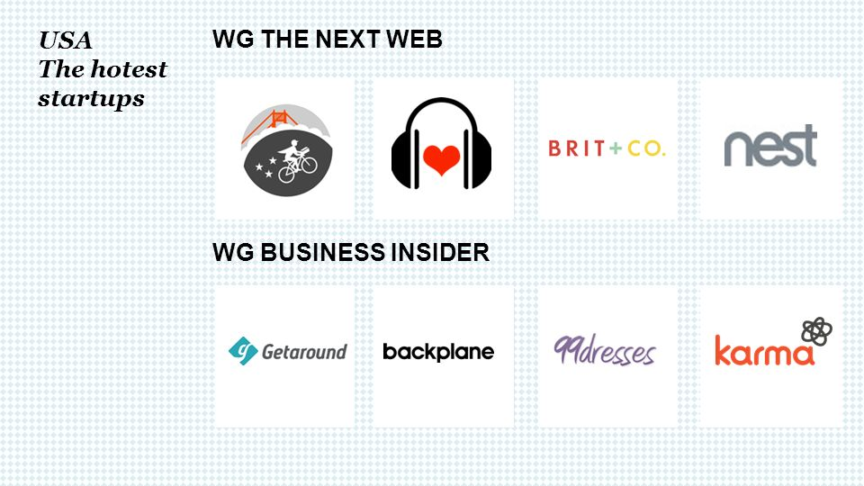 USA The hotest startups WG THE NEXT WEB WG BUSINESS INSIDER