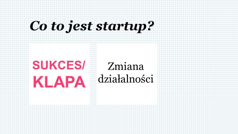 Co to jest startup Zmiana działalności SUKCES/ KLAPA