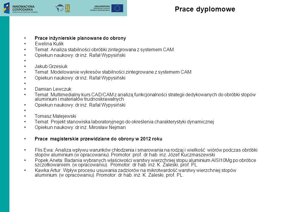 Prace dyplomowe Prace inżynierskie planowane do obrony Ewelina Kulik