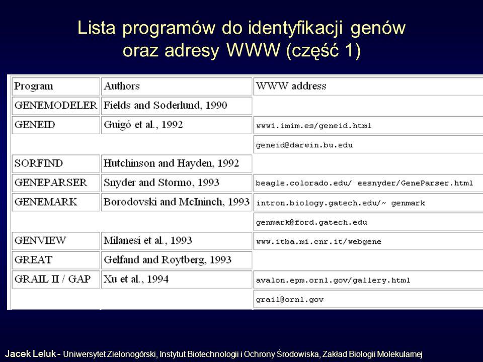 Lista programów do identyfikacji genów oraz adresy WWW (część 1)