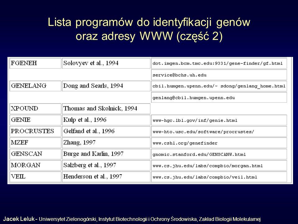 Lista programów do identyfikacji genów oraz adresy WWW (część 2)