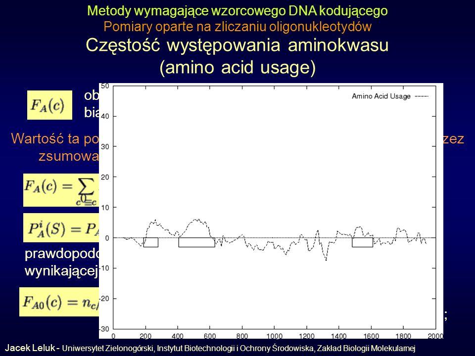 Częstość występowania aminokwasu (amino acid usage)