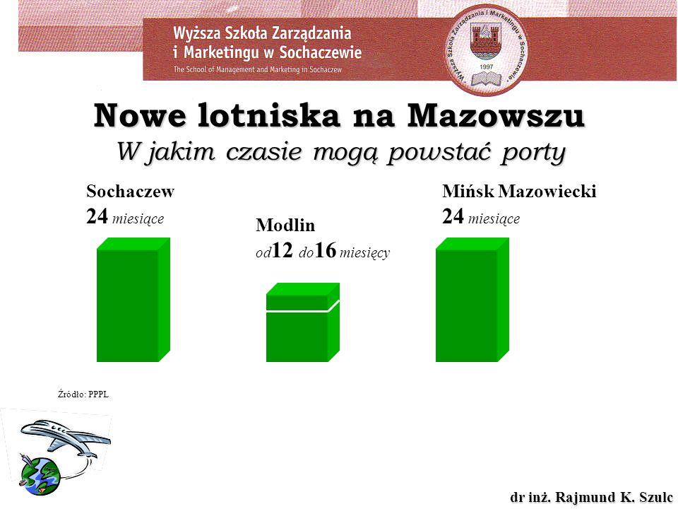 Nowe lotniska na Mazowszu W jakim czasie mogą powstać porty