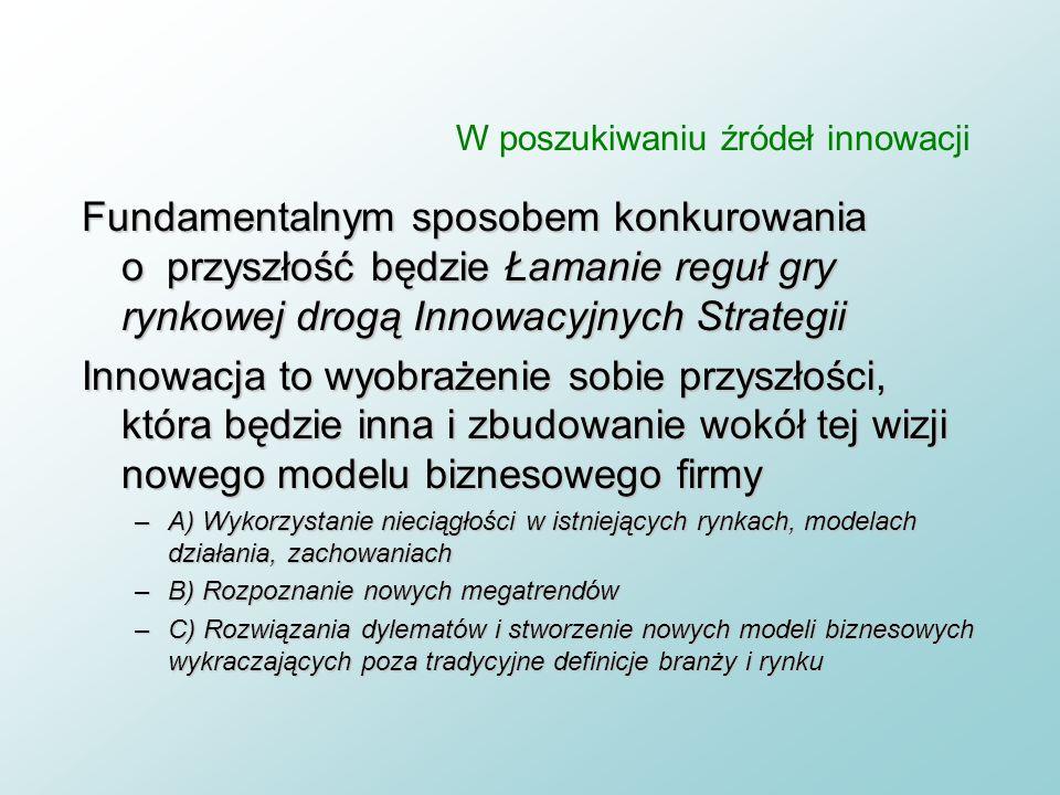 W poszukiwaniu źródeł innowacji