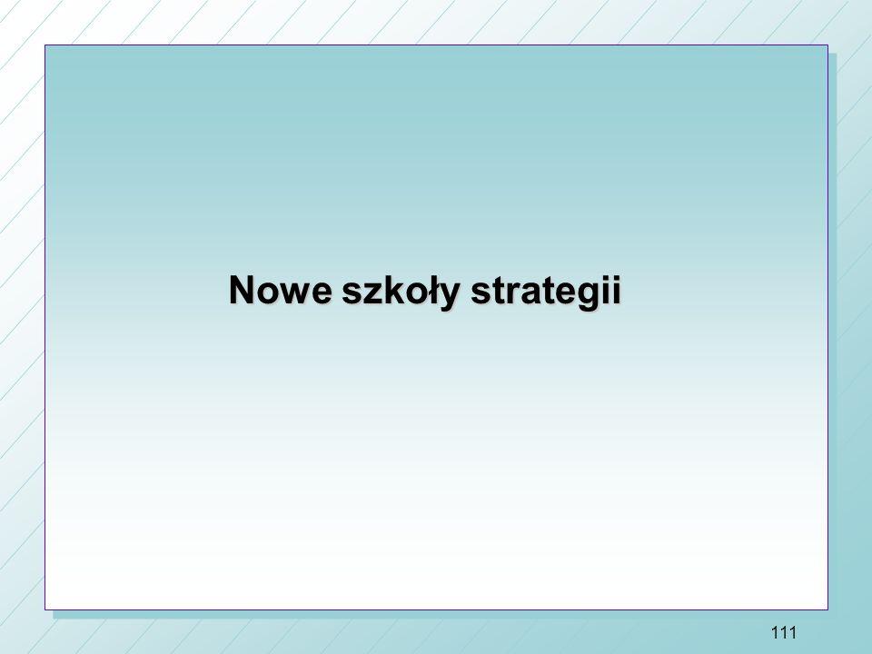 Nowe szkoły strategii