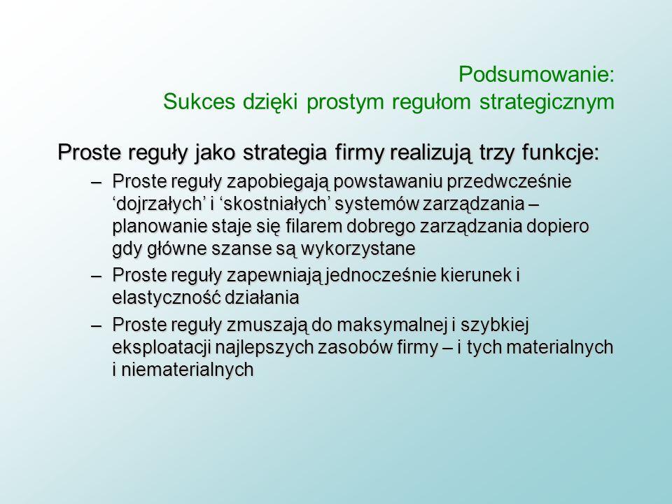 Podsumowanie: Sukces dzięki prostym regułom strategicznym
